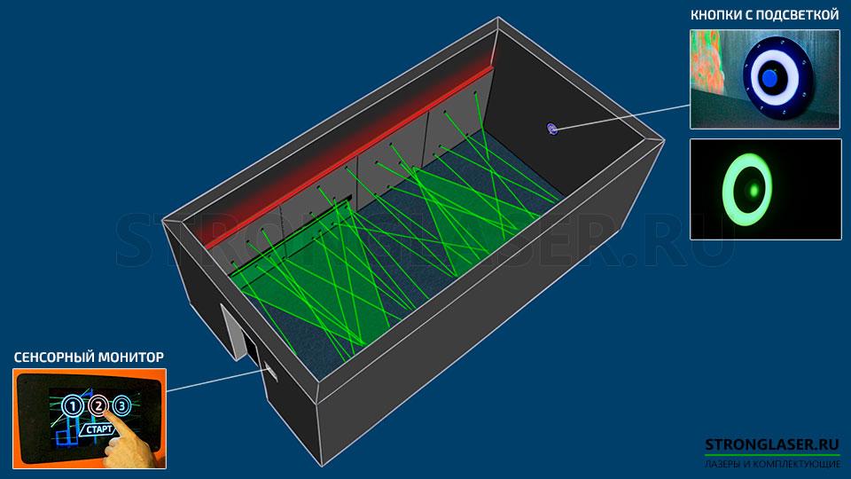 фото лазерный лабиринт